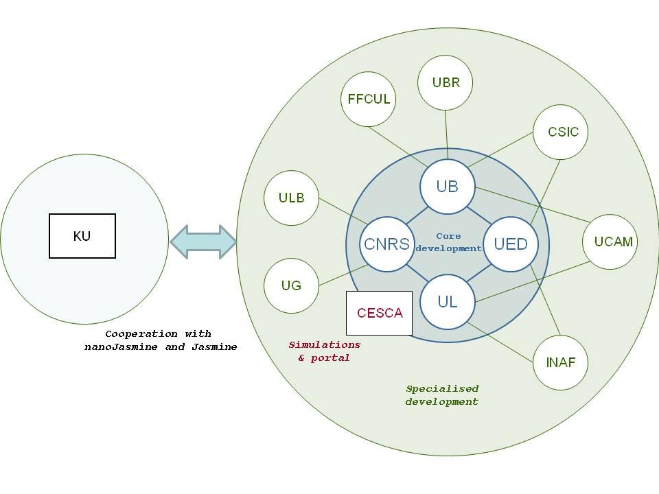 Consortium-Structure.jpg