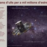 mill millions d'ulls per a mil millions d'estrelles