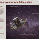 """One Billion Eyes For One Billion Stars"": New Exhibition Available"