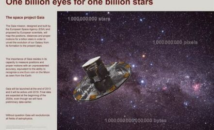 """One Billion Eyes For One Billion Stars"""