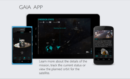 Gaia App   AVAILABLE