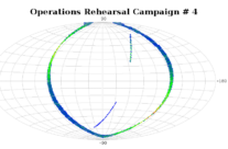 Operations Rehearsal Campaign # 4