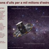 """""""Mil millions d'ulls per a mil milions d'estrelles"""" Exposició gratuïta actualitzada"""