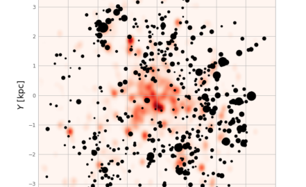 582 new open clusters in the Galactic disc of our Milky Way